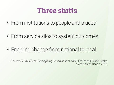 Three shifts that need to take place